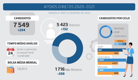 BOLSAS DE ESTUDO – ANO LETIVO 2020/2021